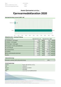 Assens-Fjernvarme-a.m.b.a.-fjernvarmedeklaration-for-2020---Stamkort-1386---Oprettet-04-05-2021
